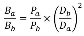 ライリーの法則計算式